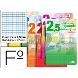 Bloc espiral marca liderpapel folio pautaguia tapa cartoncillo 80h80 g cuadriculado pautado 2,5mm con margen colores surtidos