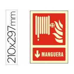 Señal marca Syssa manguera