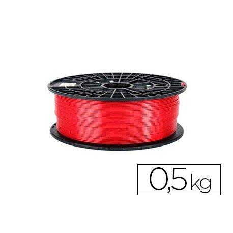 Filamento 3d Colido Gold translucido X PLA 1.75 mm color rojo